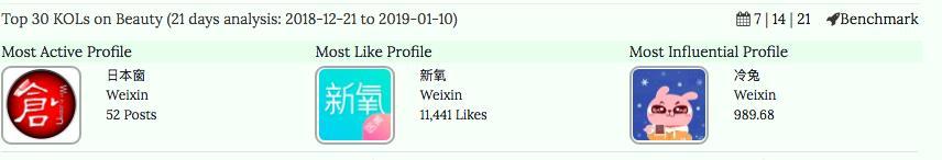 KOL Ranking 3